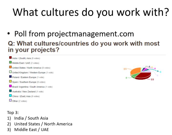 2019-02-06 20_15_09-PM.com_cultureClub - PowerPoint